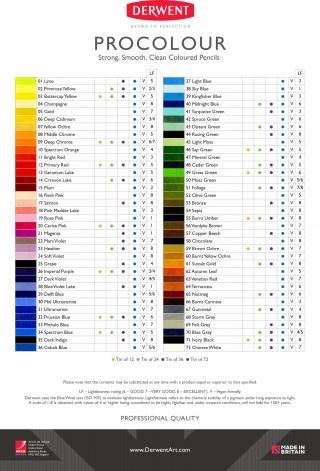 Набор цветных карандашей Derwent Procolour 48 цв., деревянная шкатулка