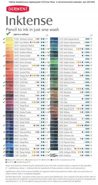 Набор акварельных карандашей Derwent Inktense 36 цветов, металлический пенал