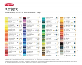 Набор цветных карандашей Derwent Artists 120 цветов, деревянная шкатулка