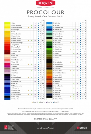 Набор цветных карандашей Derwent Procolour 24 цв., металлический пенал
