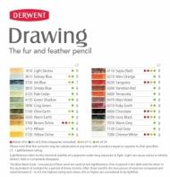 Набор цветных карандашей Derwent Drawing 24 цвета, в металлическом пенале