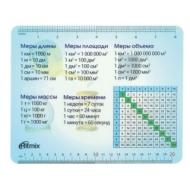 Коврик для мыши Ritmix MPD-020 Table, ПВХ + полипропилен, клейкая основа, 220х180х1 мм, 15119432
